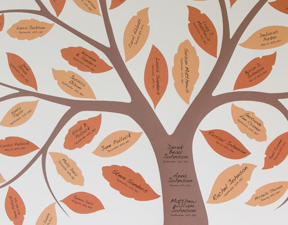 family health history tree. find family health tree.